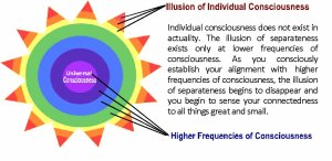 Universal-Consciousness-low-resolution1